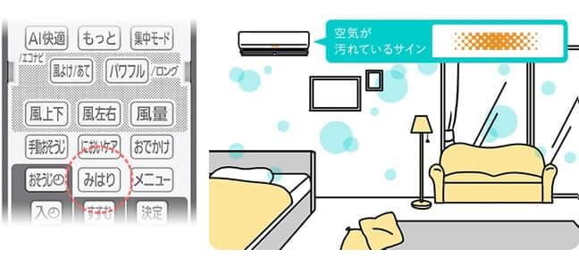 ワンボタンでホコリや室温の見張りができる