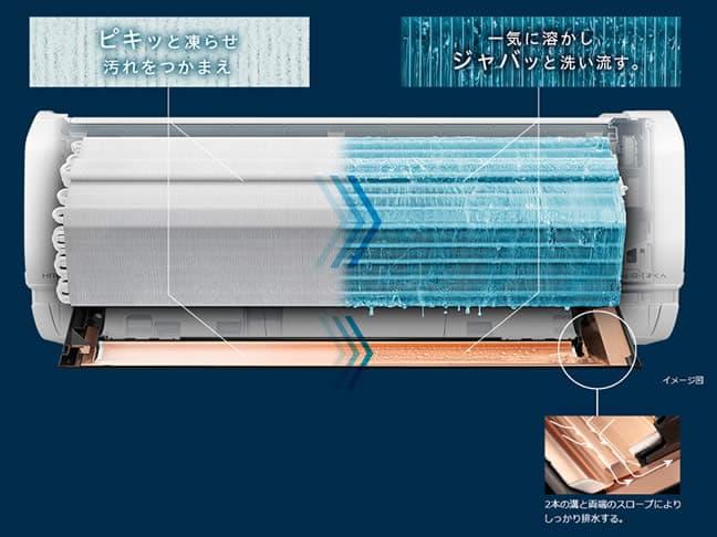 凍結洗浄でエアコン内部も室外機もきれい