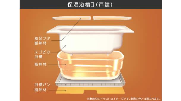 保温浴槽II